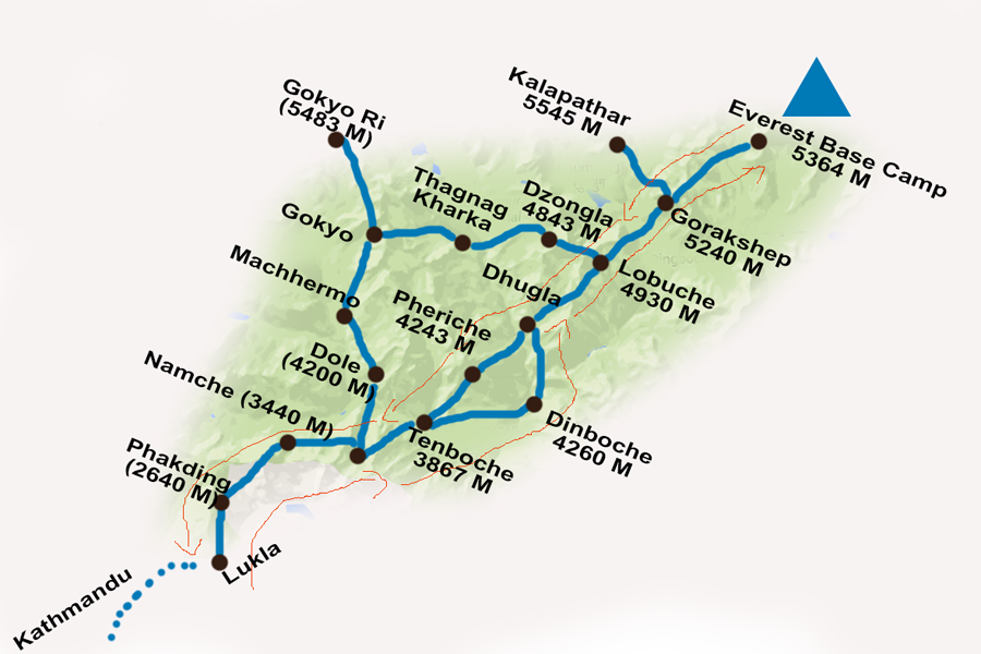 Everest Base Camp Trip Route Map